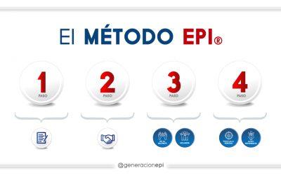 El Método EPI ®